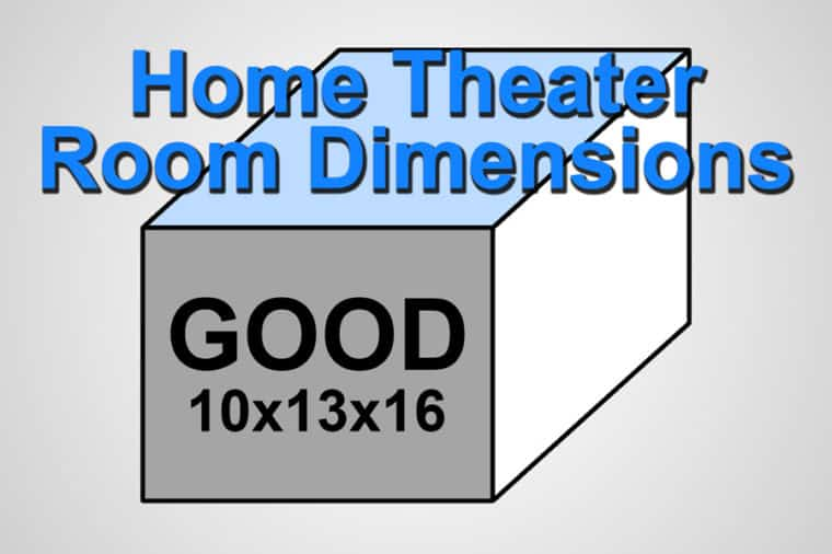 Home Theater Room Dimensions Featured Image