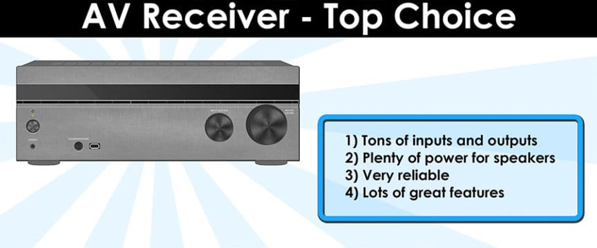 AV Receiver Top Choice!