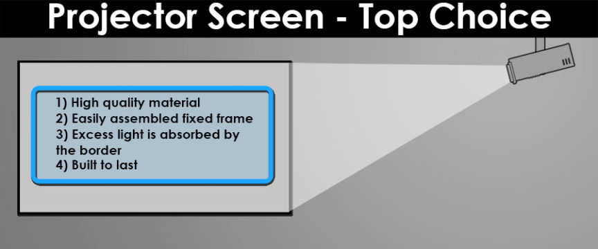 Best Projector Screens on the Market for Homes