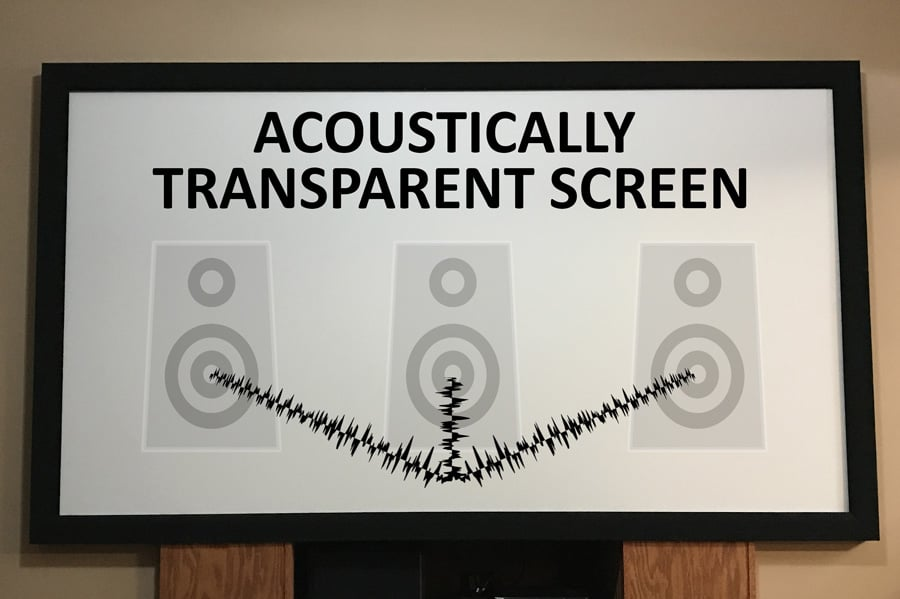 Acoustically Transparent Screen