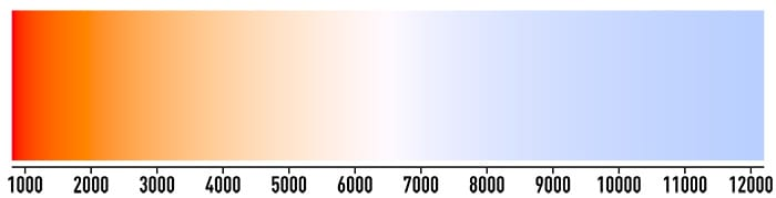 Color Temperature Chart - Home Theater Lighting