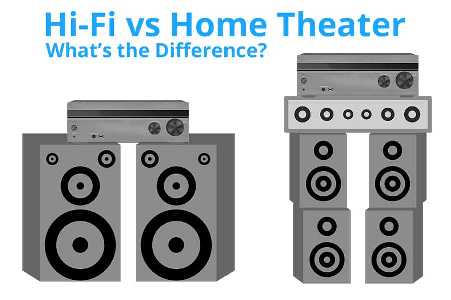 What Is the Difference Between a Hi-Fi and Home Theater System?