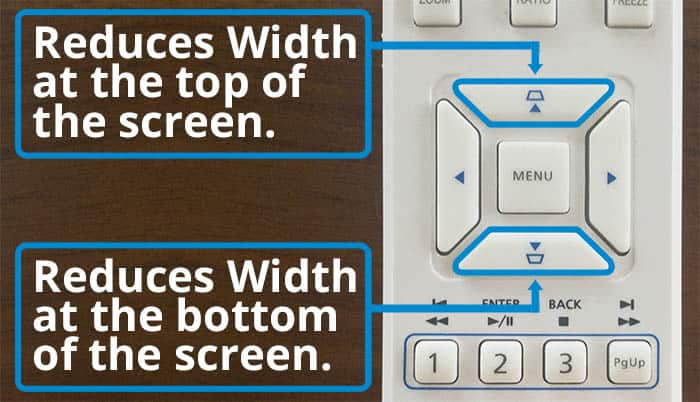 Adjust the Image on a Projector - Adjust the Projector to Fit Screen Using a Remote Control