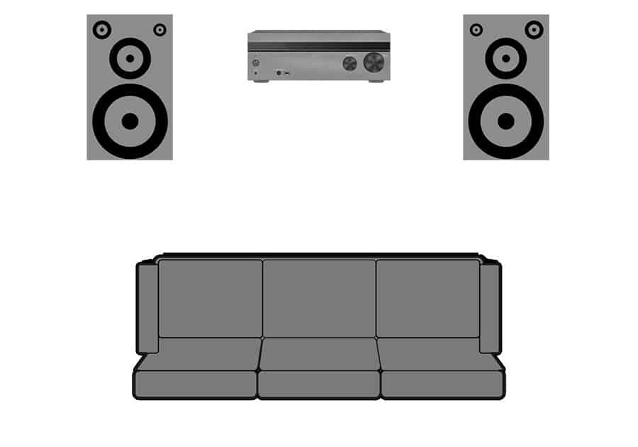 Hifi Speaker System Layout