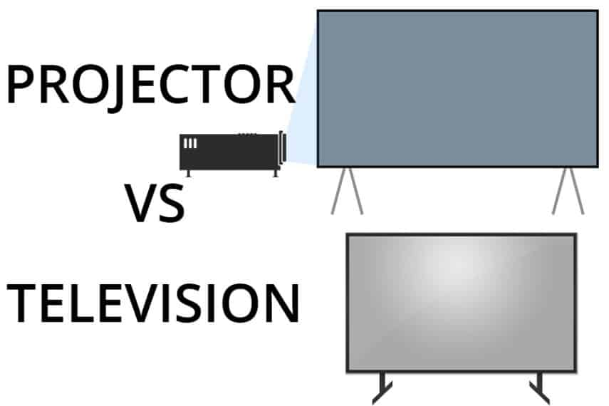 Projector vs TV - Featured Image - Smaller