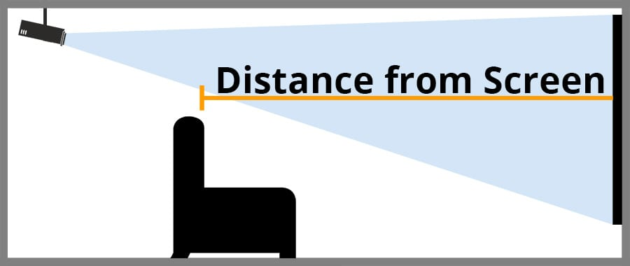 Home Theater Seating Distance from Screen