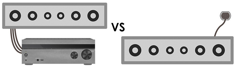 Passive vs Active Soundbars