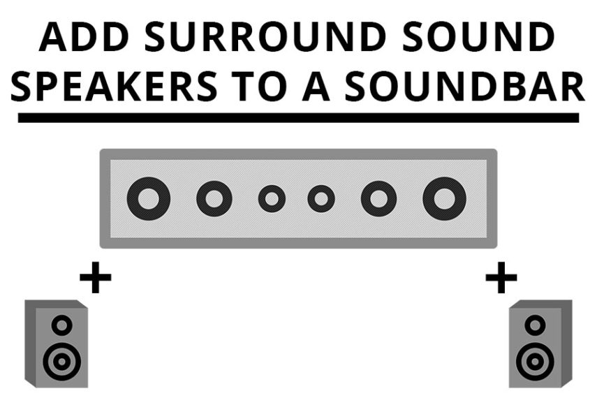 Add Surround Sound Speakers to a Soundbar