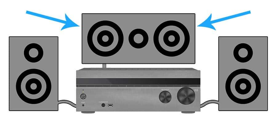Center Channel Speaker - 3-1 Sound System - Smaller