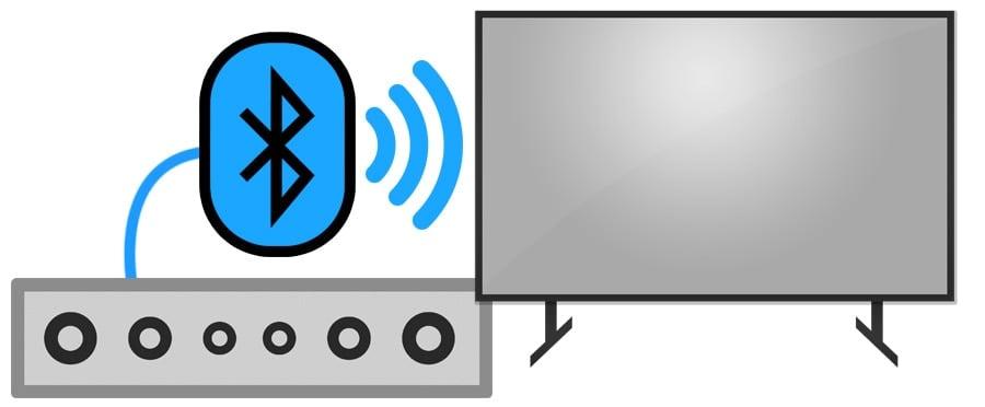 Connect a Soundbar to a TV via Bluetooth
