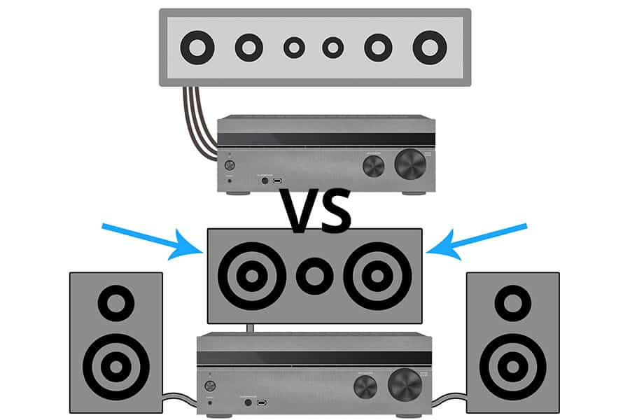 Difference Between a Passive Soundbar and a Center Channel Speaker