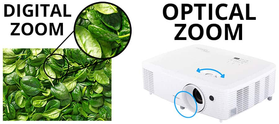 Projector Digital Zoom vs Optical Zoom - Smaller