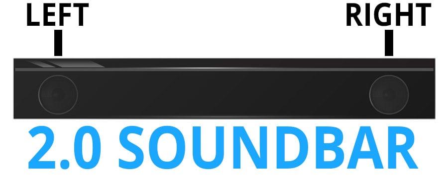 2.0 Channel Soundbar
