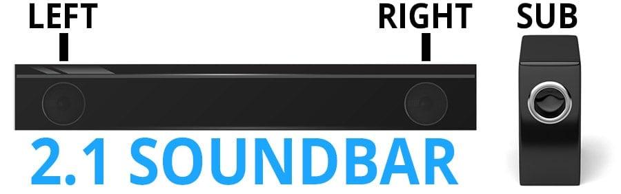 2.1 Channel Soundbar