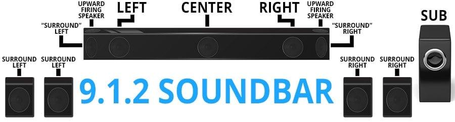 9.1.2 Channel Soundbar