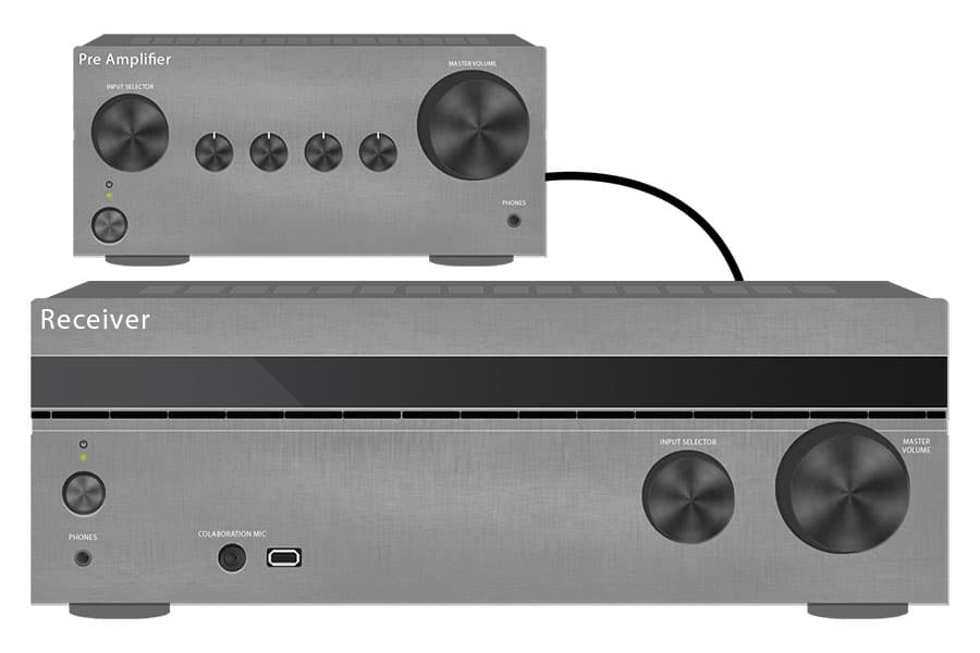 Connect a Preamp to an AV Receiver