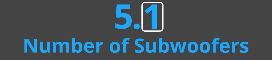 Soundbar Channel Second Number