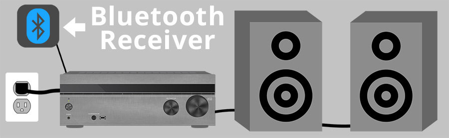 Bluetooth Receiver to Passive Speaker System