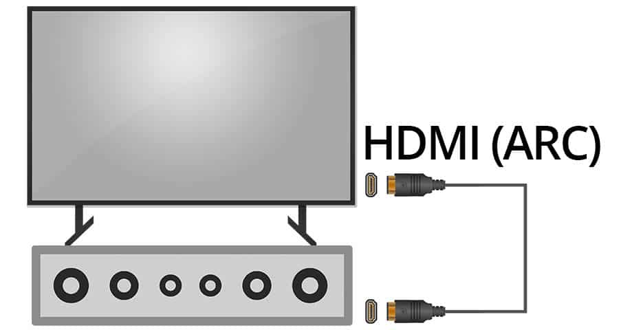 What is HDMI ARC