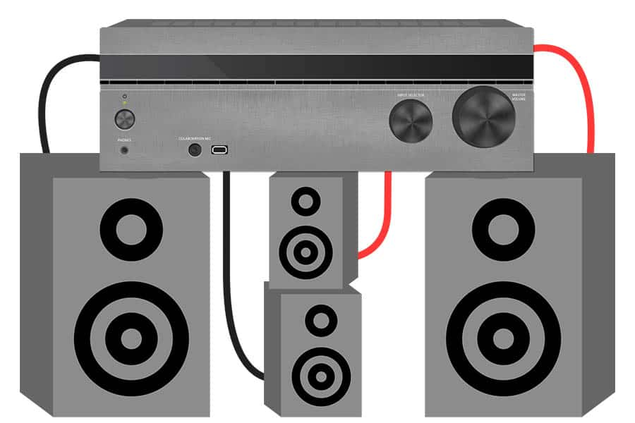How to Connect Powered Speakers to a Receiver