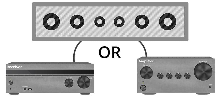 When Would a Soundbar Need an Amplifier or Receiver - Smaller