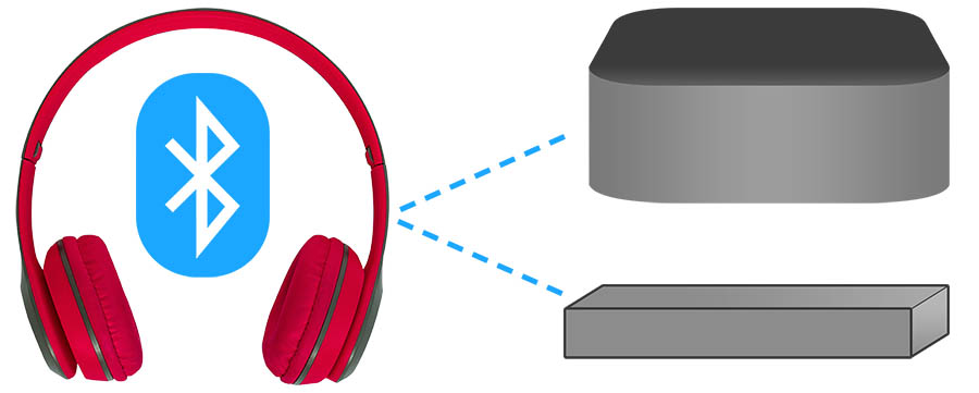 Connect Bluetooth Headphones to Media Devices - Smaller