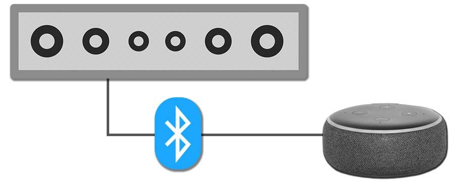 Connect an Echo Dot to a Soundbar via Bluetooth - Smaller
